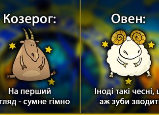 Гумористичний гороскоп - дуже правдивий, але тільки для дорослих